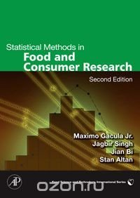 methods of consumer research