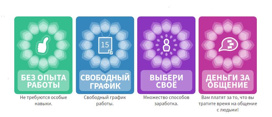 Особенности работы веб моделью в СПб.